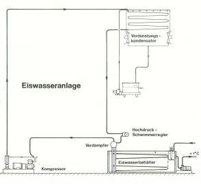 eiswasseranlage.jpg